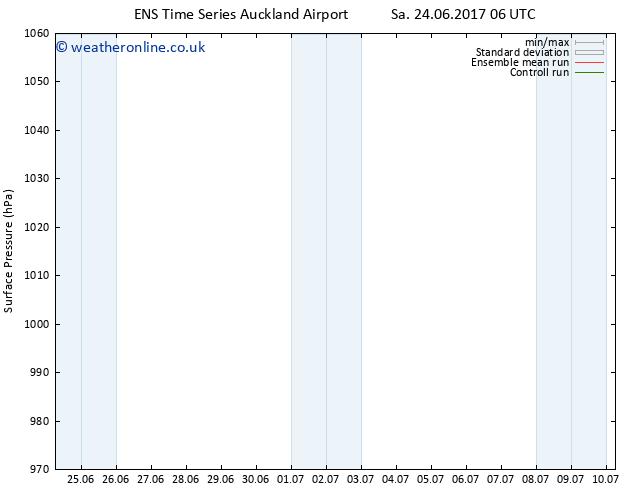 Surface pressure GEFS TS Fr 30.06.2017 18 GMT
