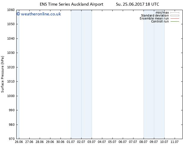 Surface pressure GEFS TS Mo 26.06.2017 00 GMT