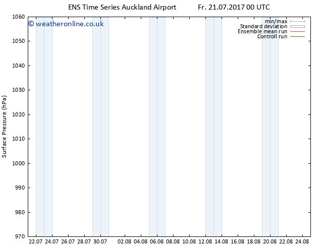Surface pressure GEFS TS Su 23.07.2017 00 GMT