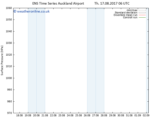 Surface pressure GEFS TS Mo 21.08.2017 12 GMT