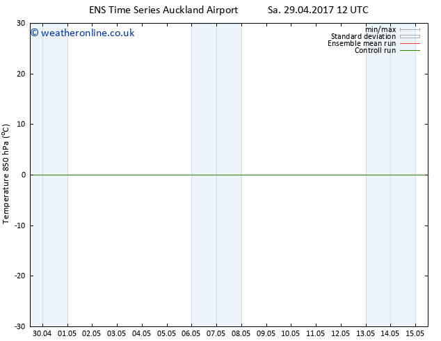 Temp. 850 hPa GEFS TS Su 30.04.2017 18 GMT