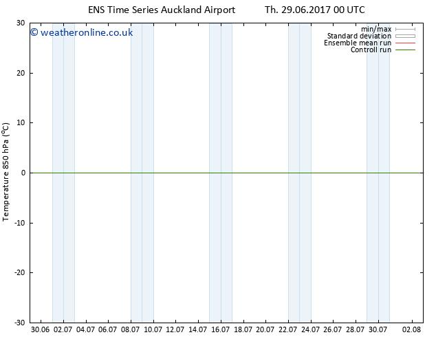 Temp. 850 hPa GEFS TS Sa 01.07.2017 12 GMT