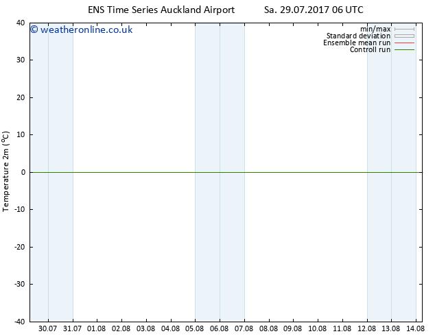 Temperature (2m) GEFS TS We 02.08.2017 12 GMT