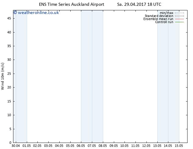 Surface wind GEFS TS Su 30.04.2017 00 GMT