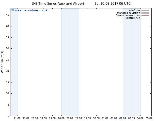 Surface wind GEFS TS Su 20.08.2017 12 GMT