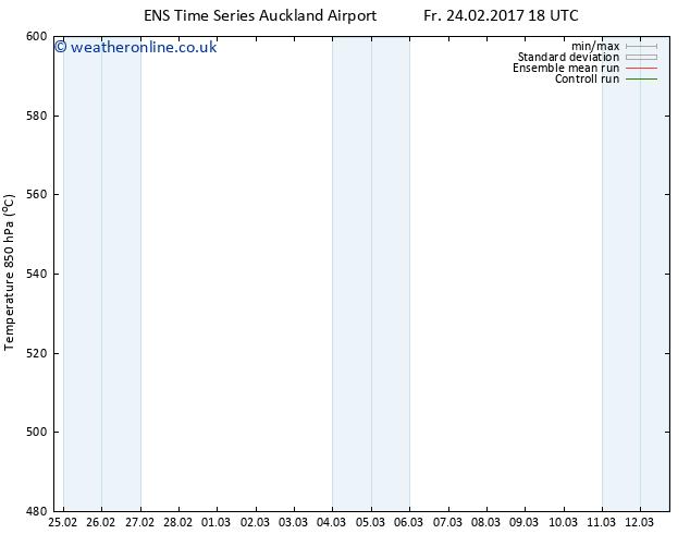 Height 500 hPa GEFS TS Su 26.02.2017 00 GMT