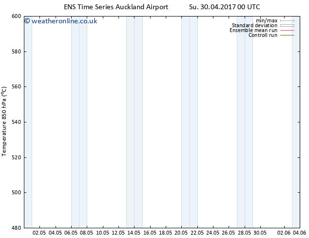 Height 500 hPa GEFS TS Su 30.04.2017 06 GMT