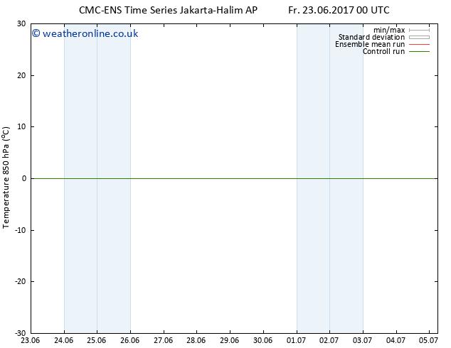 Temp. 850 hPa CMC TS Fr 23.06.2017 18 GMT