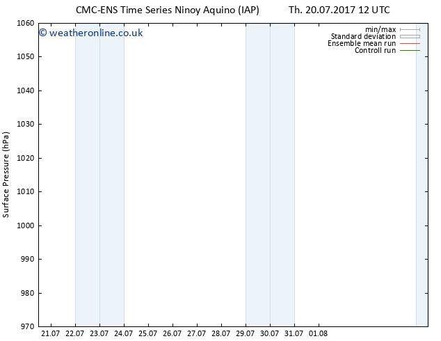 Surface pressure CMC TS Su 23.07.2017 00 GMT