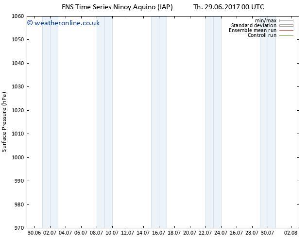 Surface pressure GEFS TS Th 29.06.2017 00 GMT