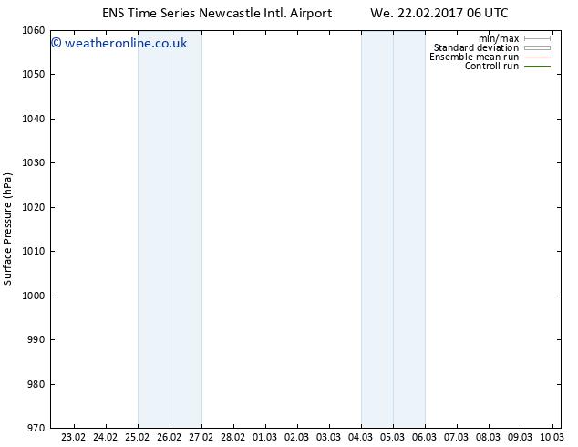 Surface pressure GEFS TS Th 23.02.2017 06 GMT