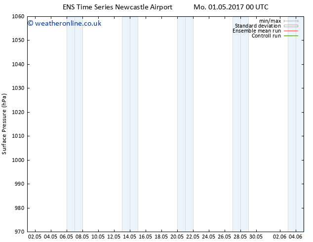 Surface pressure GEFS TS Fr 05.05.2017 12 GMT
