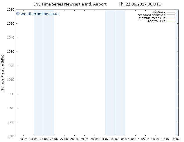 Surface pressure GEFS TS Mo 26.06.2017 18 GMT