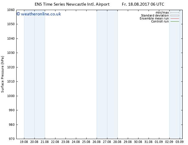 Surface pressure GEFS TS Sa 19.08.2017 06 GMT