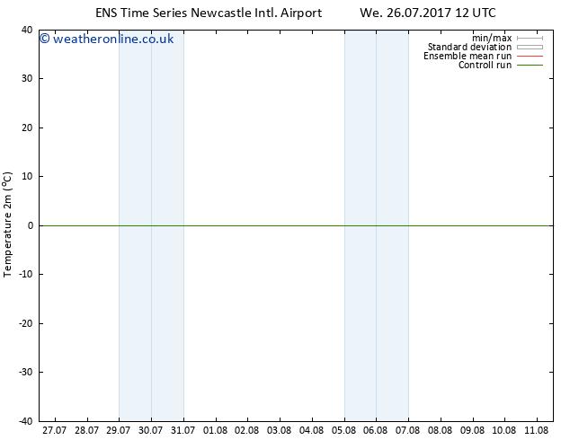 Temperature (2m) GEFS TS We 26.07.2017 18 GMT