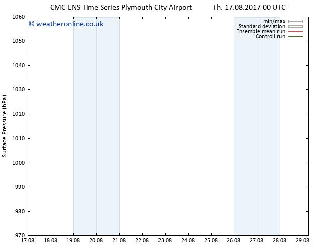 Surface pressure CMC TS Tu 22.08.2017 12 GMT
