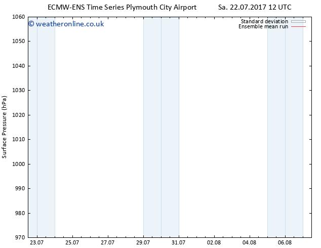Surface pressure ECMWFTS Su 23.07.2017 12 GMT