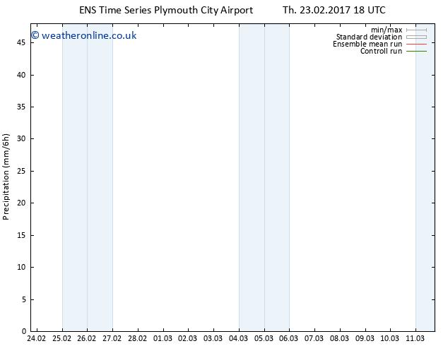 Precipitation GEFS TS Fr 24.02.2017 00 GMT