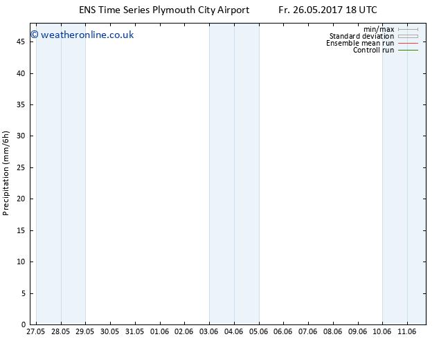 Precipitation GEFS TS Su 28.05.2017 00 GMT