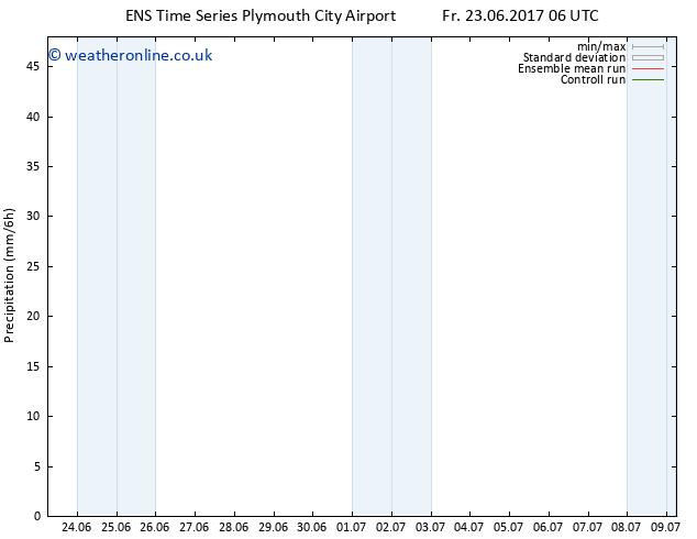 Precipitation GEFS TS Su 25.06.2017 00 GMT