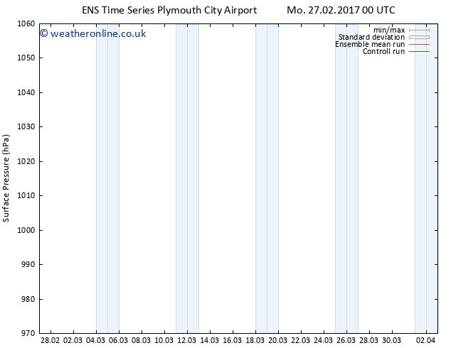 Surface pressure GEFS TS Mo 27.02.2017 06 GMT