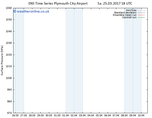 Surface pressure GEFS TS Th 30.03.2017 18 GMT