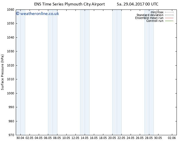 Surface pressure GEFS TS Sa 29.04.2017 18 GMT