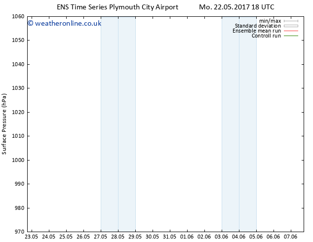 Surface pressure GEFS TS Mo 05.06.2017 06 GMT