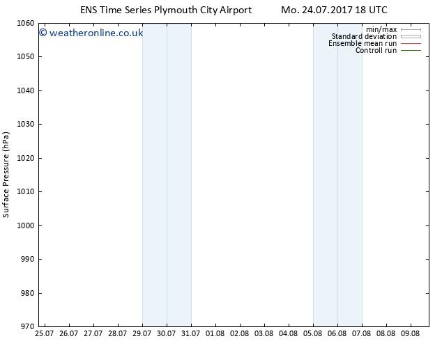 Surface pressure GEFS TS Tu 25.07.2017 06 GMT
