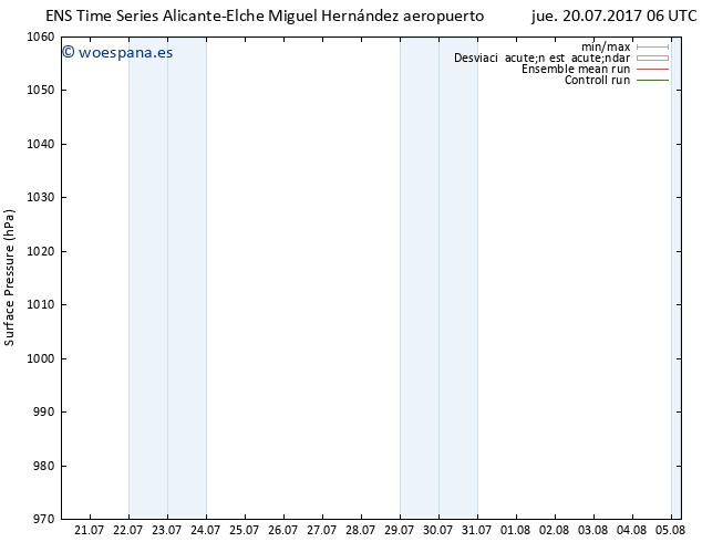 Presión superficial GEFS TS jue 20.07.2017 06 GMT