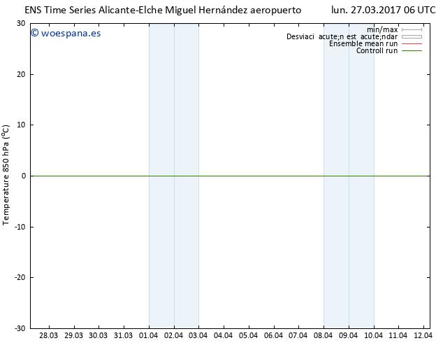 Temp. 850 hPa GEFS TS lun 27.03.2017 06 GMT