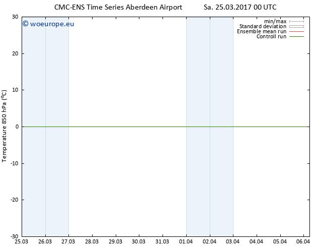 Temp. 850 hPa CMC TS Sa 25.03.2017 00 GMT
