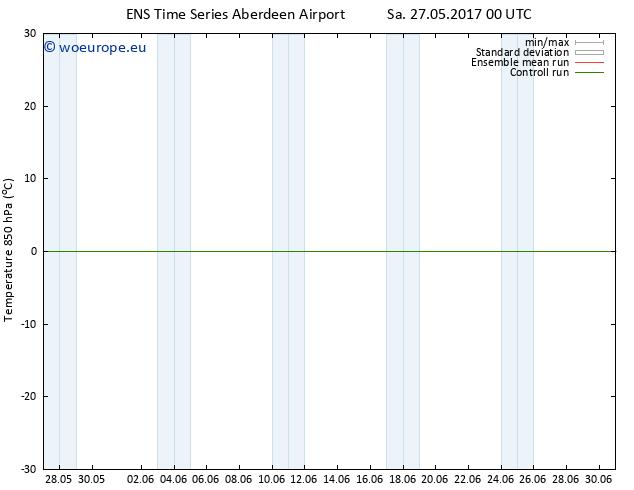 Temp. 850 hPa GEFS TS Sa 27.05.2017 00 GMT