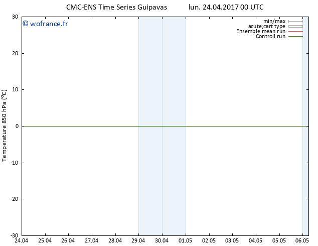 Temp. 850 hPa CMC TS lun 24.04.2017 00 GMT