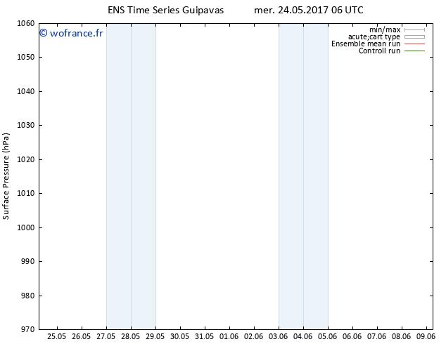 pression de l'air GEFS TS mer 24.05.2017 06 GMT