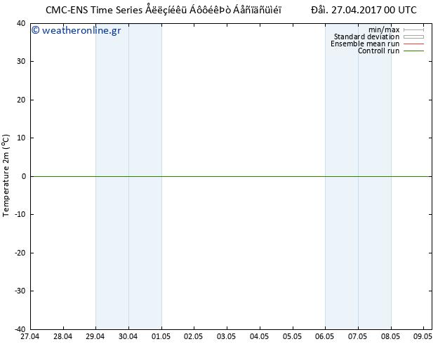 Χάρτης  Θερμοκρασίας  CMC TS Πεμ 27.04.2017 00 GMT