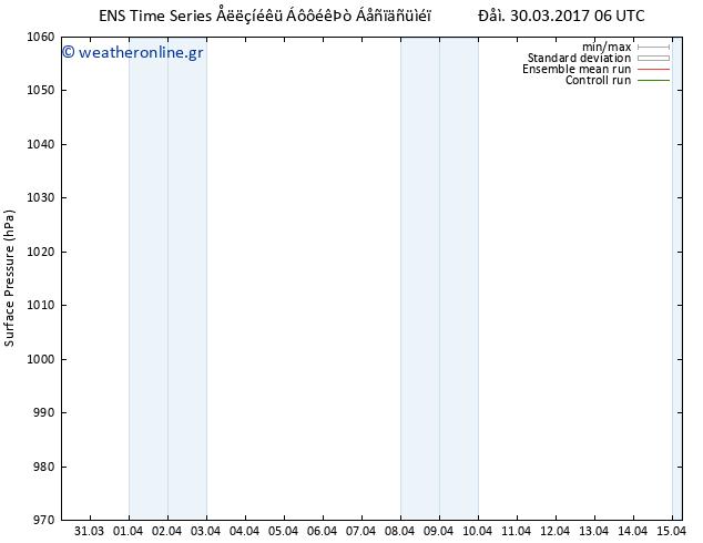 Πίεση στην  επιφάνεια  GEFS TS Πεμ 30.03.2017 06 GMT