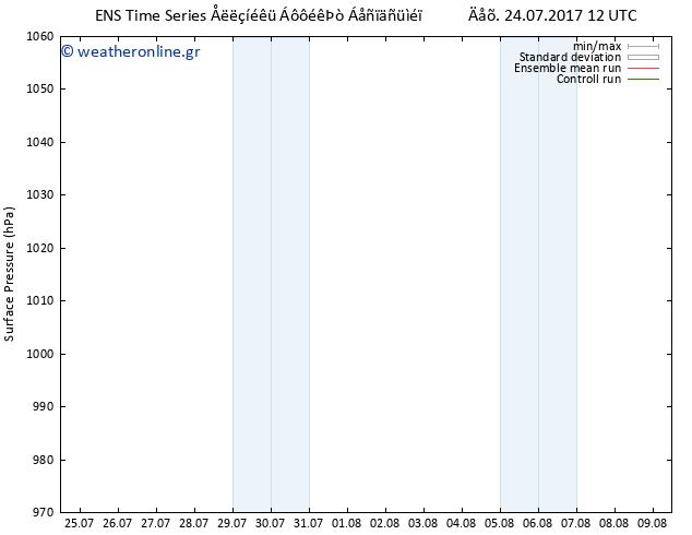 Πίεση στην  επιφάνεια  GEFS TS Δευ 24.07.2017 12 GMT