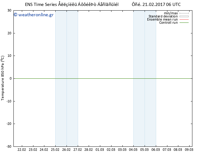 Temp. 850 hPa GEFS TS Τρι 21.02.2017 06 GMT