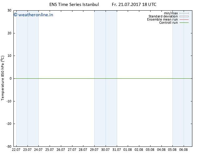 Temp. 850 hPa GEFS TS Fr 21.07.2017 18 GMT