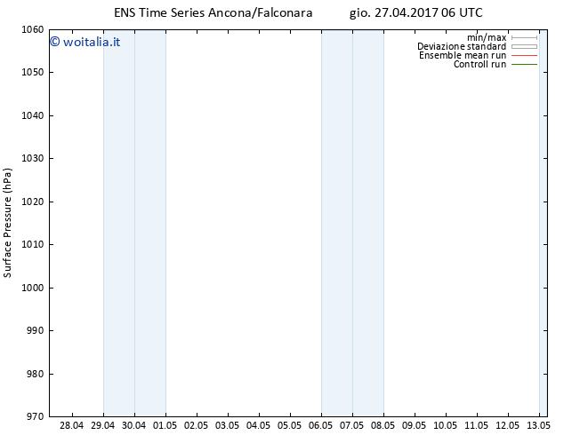 Pressione al suolo GEFS TS gio 27.04.2017 06 GMT