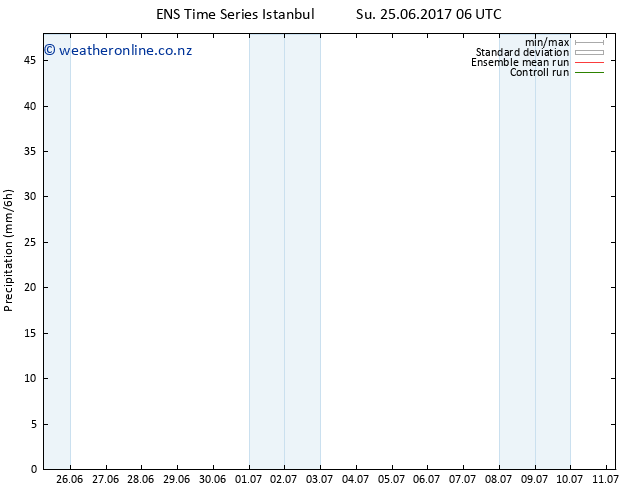 Precipitation GEFS TS Su 25.06.2017 12 GMT