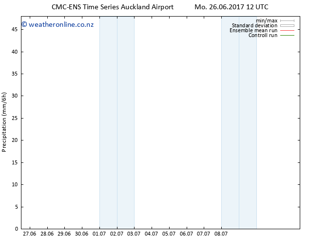 Precipitation CMC TS Mo 26.06.2017 18 GMT