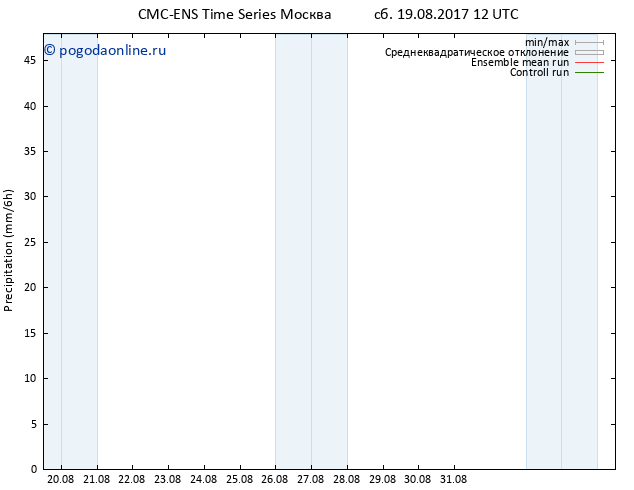осадки CMC TS сб 19.08.2017 12 GMT