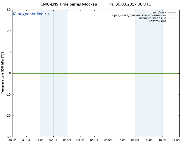 Temp. 850 гПа CMC TS чт 30.03.2017 00 GMT