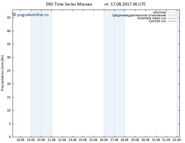осадки GEFS TS чт 17.08.2017 12 GMT