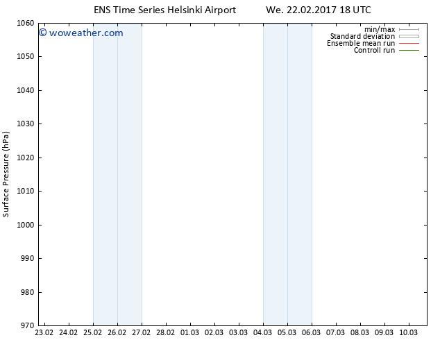 Surface pressure GEFS TS We 22.02.2017 18 GMT