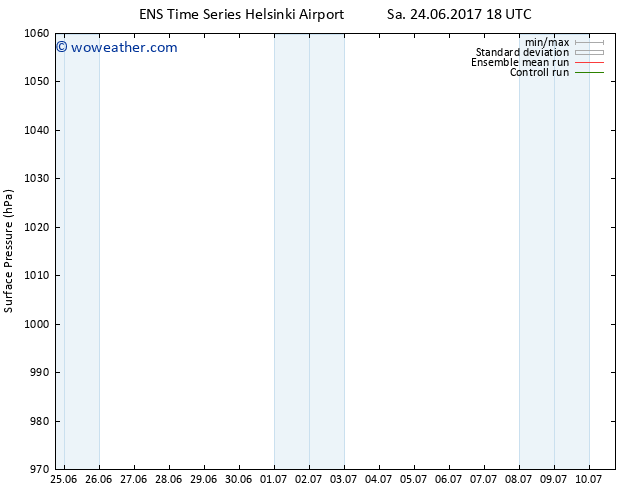 Surface pressure GEFS TS Sa 24.06.2017 18 GMT
