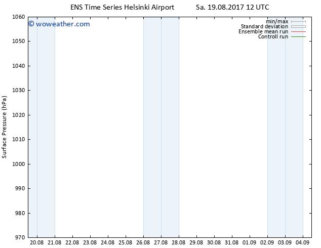 Surface pressure GEFS TS Sa 19.08.2017 12 GMT