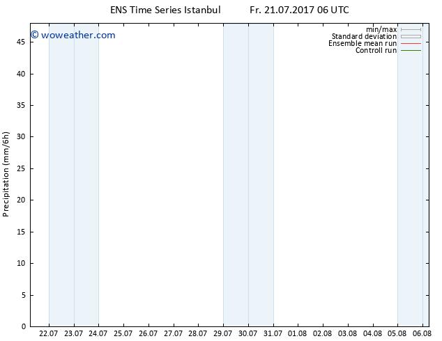 Precipitation GEFS TS Fr 21.07.2017 12 GMT